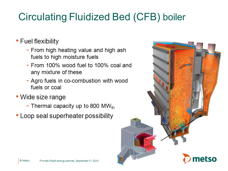 bubbling fluidized bed boiler or circulating Fluidized-bed combustion circulating fluidized bed boiler in a cfb boiler furnace the gas velocity is sufficiently high (fb boilers) : 1 bubbling fluidized bed.