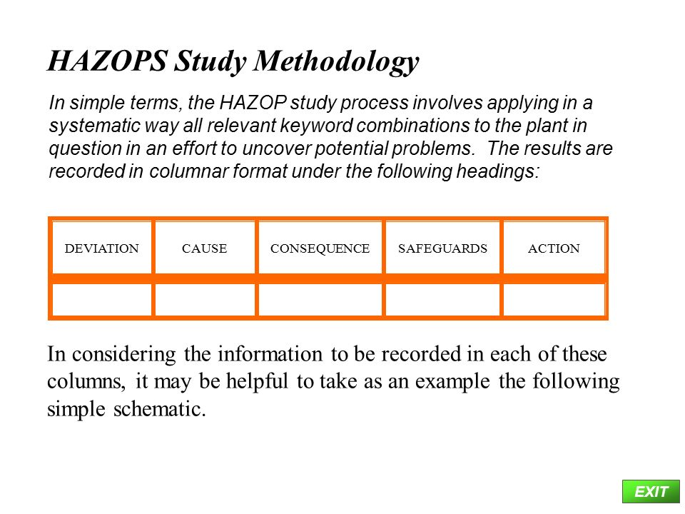 HAZOP Study | Hazard Identification and Risk Assessment