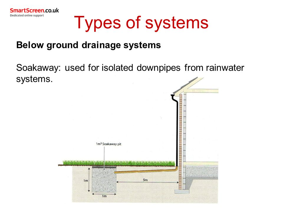 Unit 209 drainage systems ppt video online download for Rain drainage system