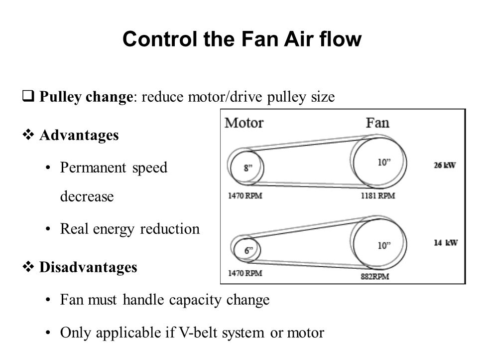 Fans blowers presented by pranav 11mtftfe009 food for How to reduce motor speed
