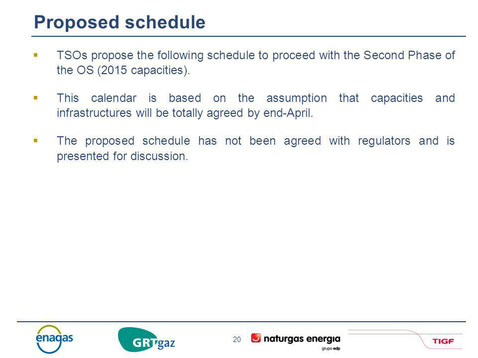 Proposed schedule TSOs propose the following schedule to proceed with the Second Phase of the OS (2015 capacities).