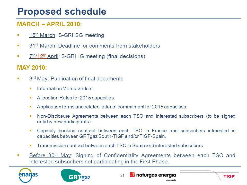 Proposed schedule MARCH – APRIL 2010: MAY 2010: