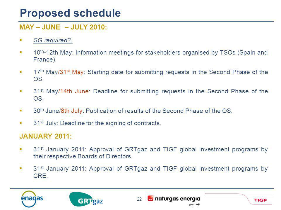 Proposed schedule MAY – JUNE – JULY 2010: JANUARY 2011: SG required .