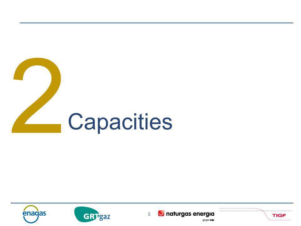 2 Capacities