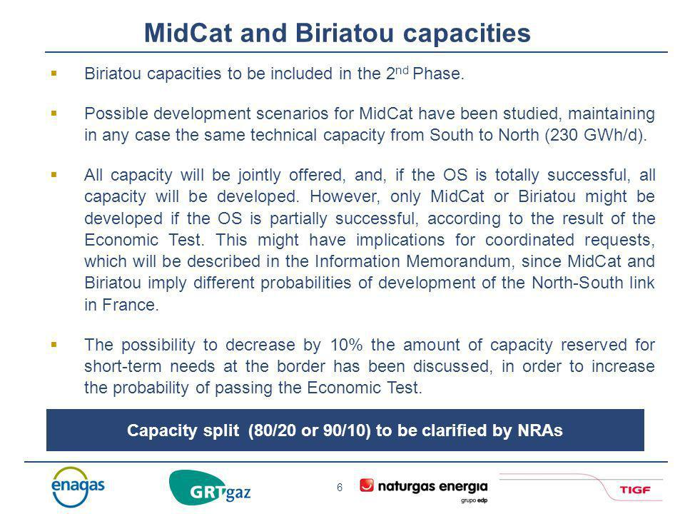 MidCat and Biriatou capacities