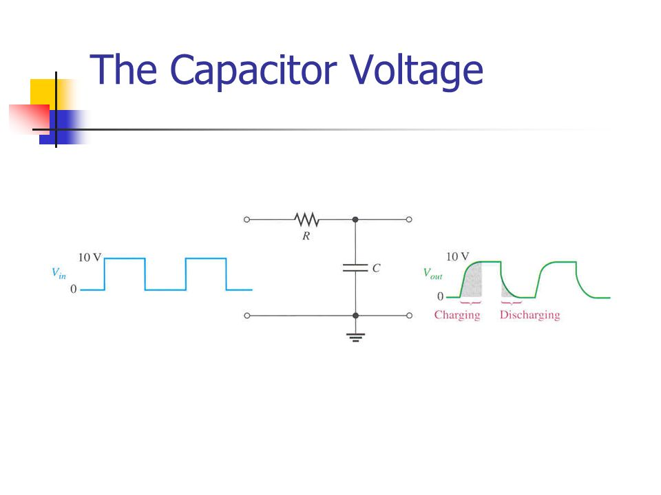 The Capacitor Voltage
