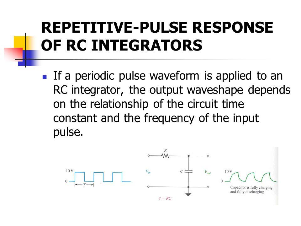 REPETITIVE-PULSE RESPONSE OF RC INTEGRATORS