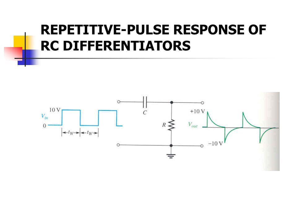 REPETITIVE-PULSE RESPONSE OF RC DIFFERENTIATORS