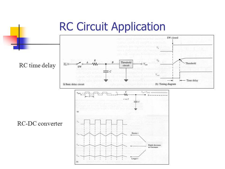 RC Circuit Application