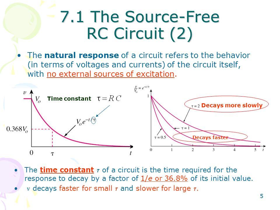 fundamentals of electric circuits pdf download