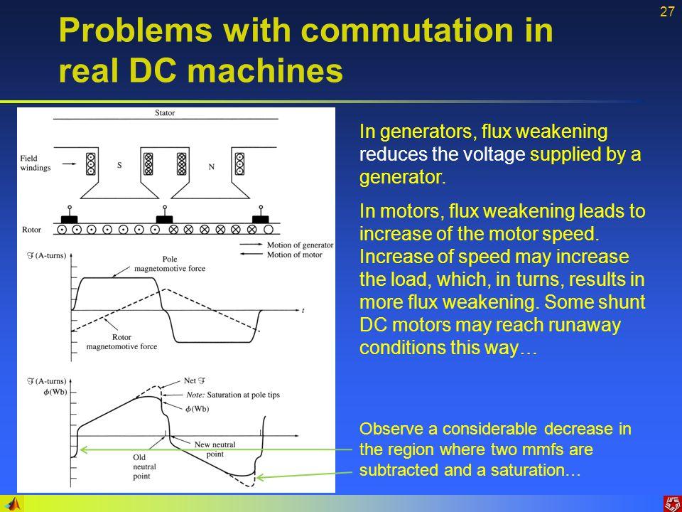Lecture 5 Dc Motors Ppt Download