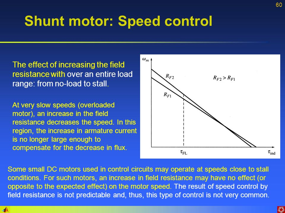 Lecture 5 dc motors ppt download for Small dc motor speed control