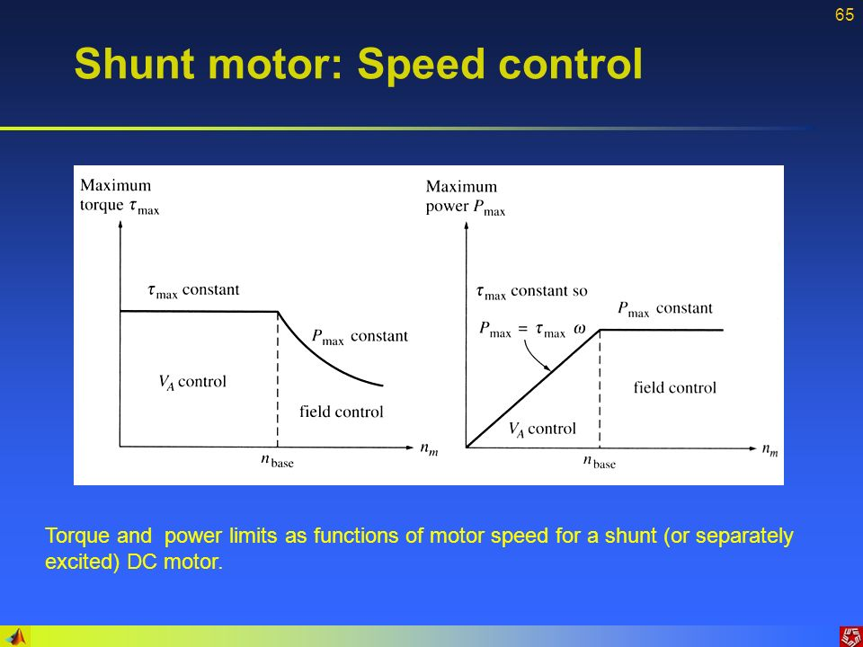 speed control of dc shunt motor thesis Speed control of dc motors: the speed of a motor is given by the relation ðf ðf  3- a dc shunt motor takes an armature current of 20 a from a 220 v supply.