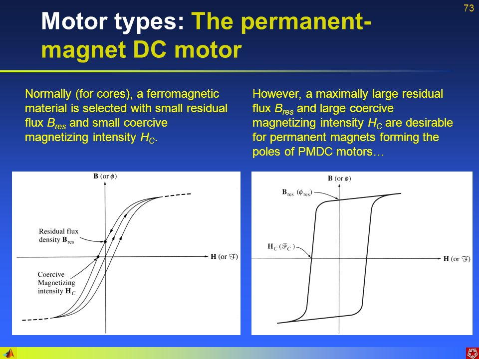 Lecture 5 dc motors ppt download for Types of dc motor