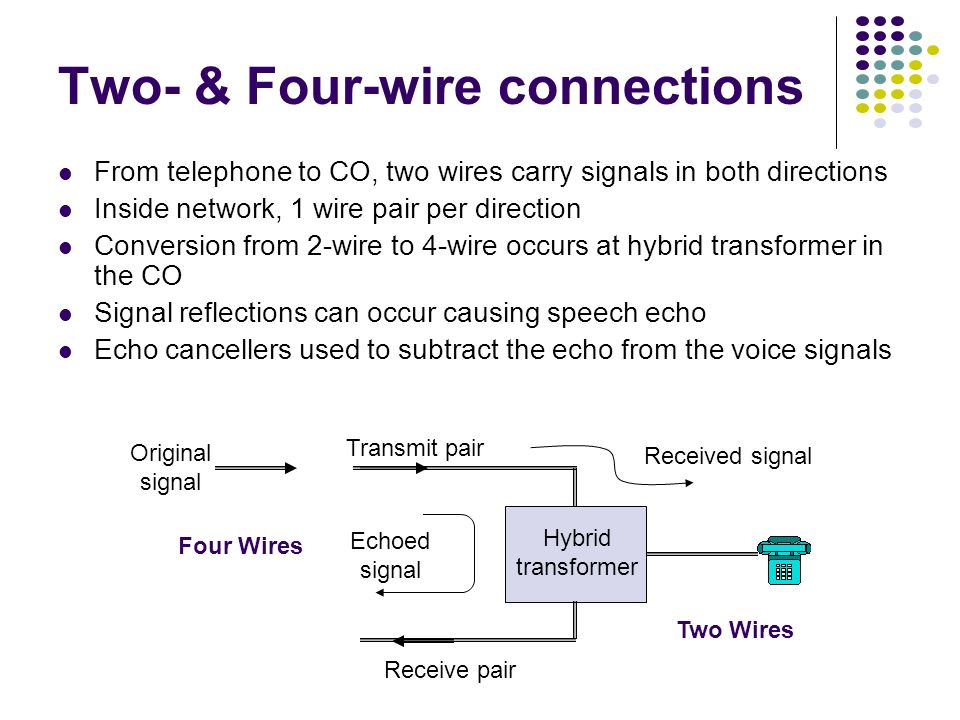Telephone wire conversion table dolgular telephone wire conversion table dolgular greentooth Images