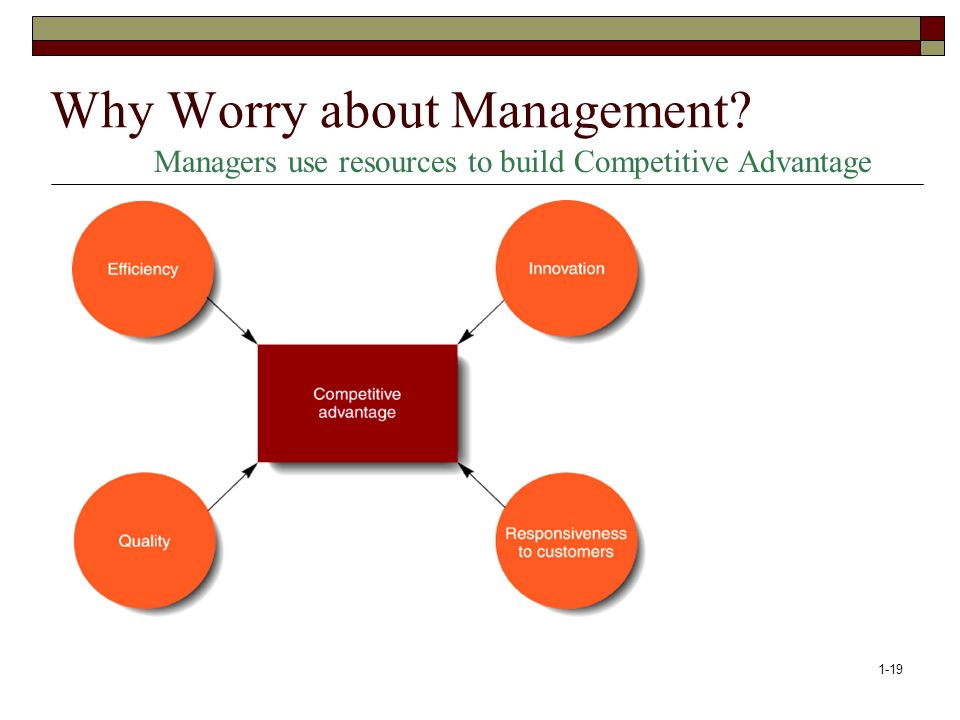 Why Worry about Management