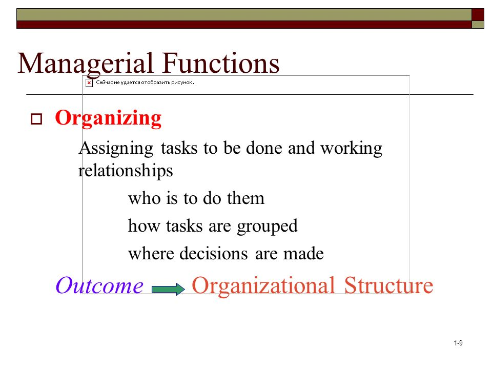 Managerial Functions Outcome Organizational Structure Organizing