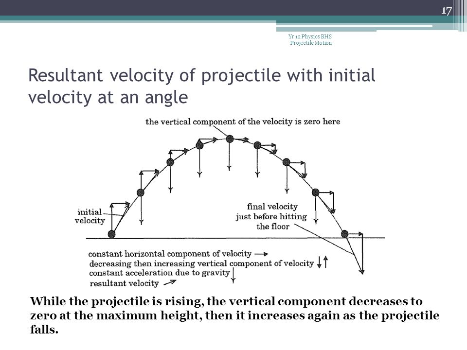 physics projectile motion experiment Background information: projectile motion is a form of movement in which the projectile or object is thrown near the earth's surface, moving in a curved path because of the influence of gravity (981ms ), whose direction is vertically -2 downward, causing that the object experiences the same acceleration as it does in free fall.