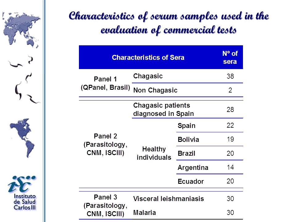 Characteristics of serum samples used in the evaluation of commercial tests
