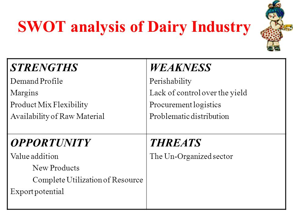 swot analysis of cadbury company Swot analysis is a useful technique for understanding your strengths and weaknesses, and for identifying both the opportunities open to you and the threats you face used in a business context, it helps you to carve a sustainable niche in your market used in a personal context , it helps you to.