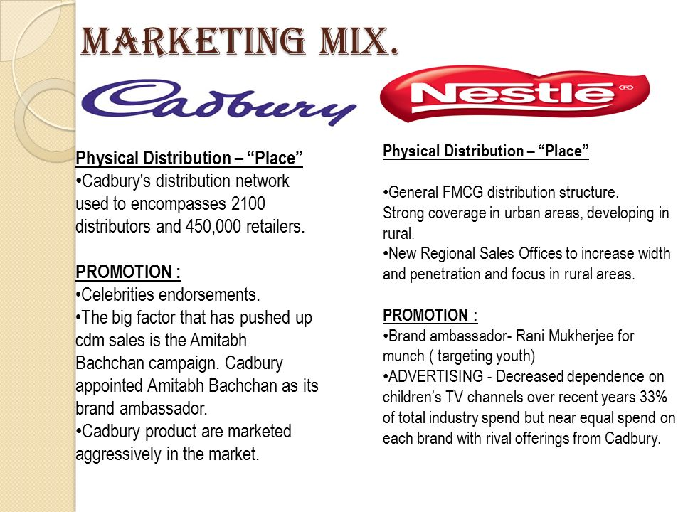 marketing mix of butlers chocolates This is achieved through pupils creating the marketing mix for their own chocolate bar the resource pack contains an instruction sheet and additional task sheets for each of the four p's - product, price, promotion and place.