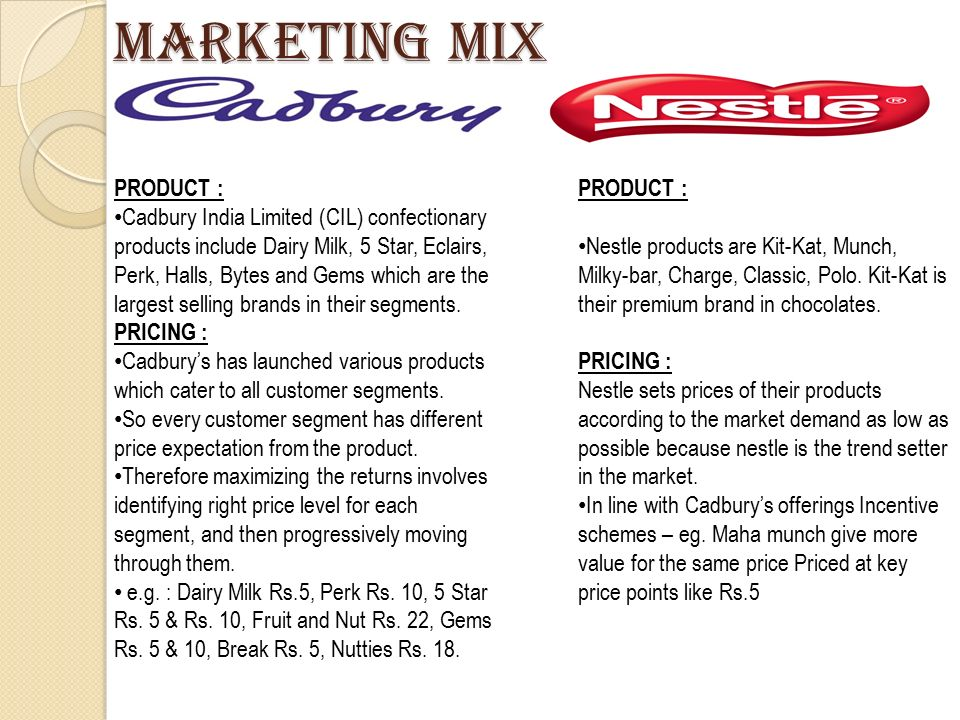 kit kat marketing mix Strategic international marketing review kit kat strategic international marketing review kit kat development and implantation of an appropriate marketing mix.