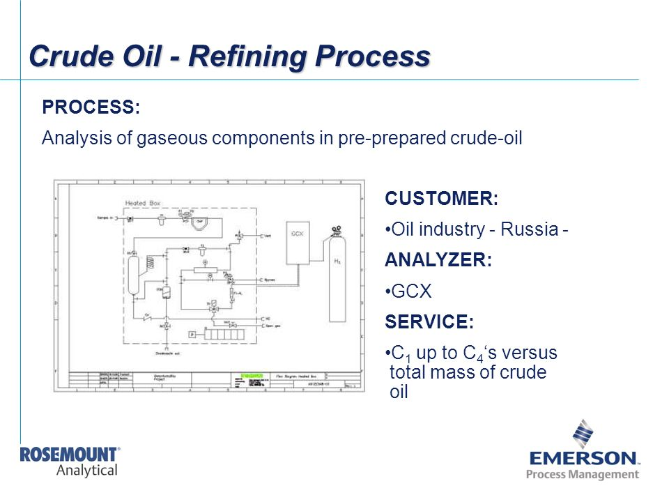 the process of refining crude oil The pascagoula refinery's refining process begins when crude oil is distilled in two large crude units that have three distillation columns, one that operates at near atmospheric pressure.