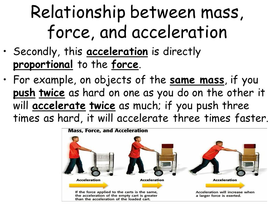 relationship between force and acceleration