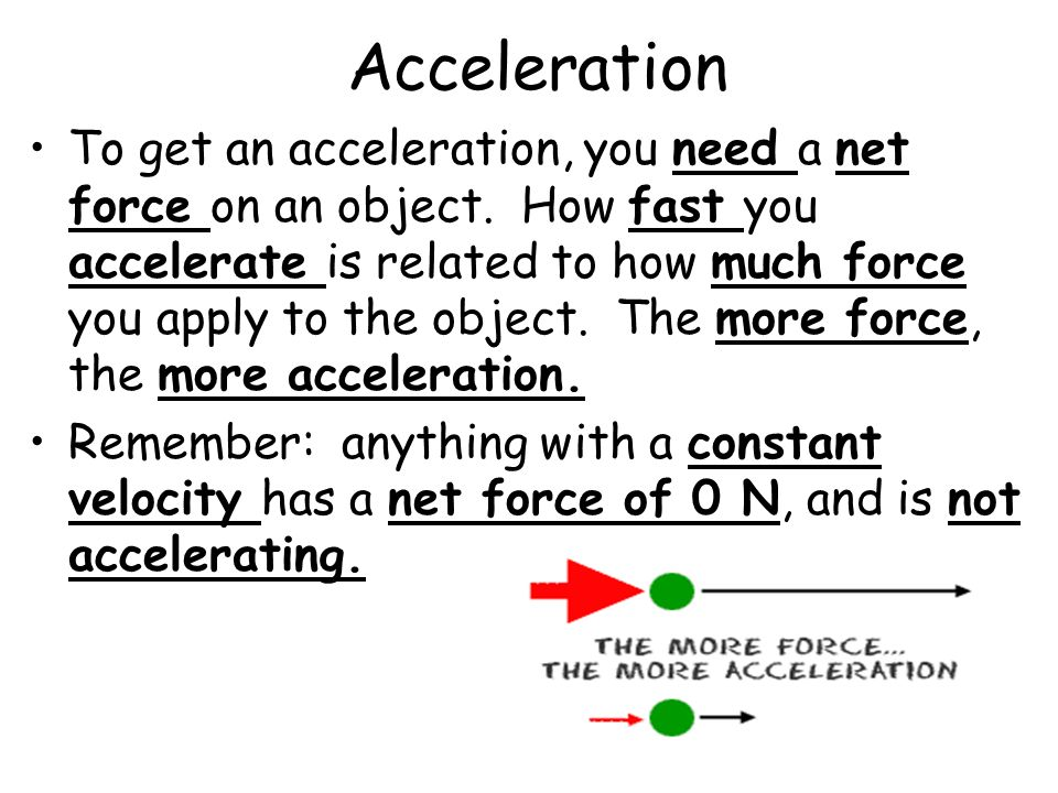 Two ways the unit of acceleration can be written?