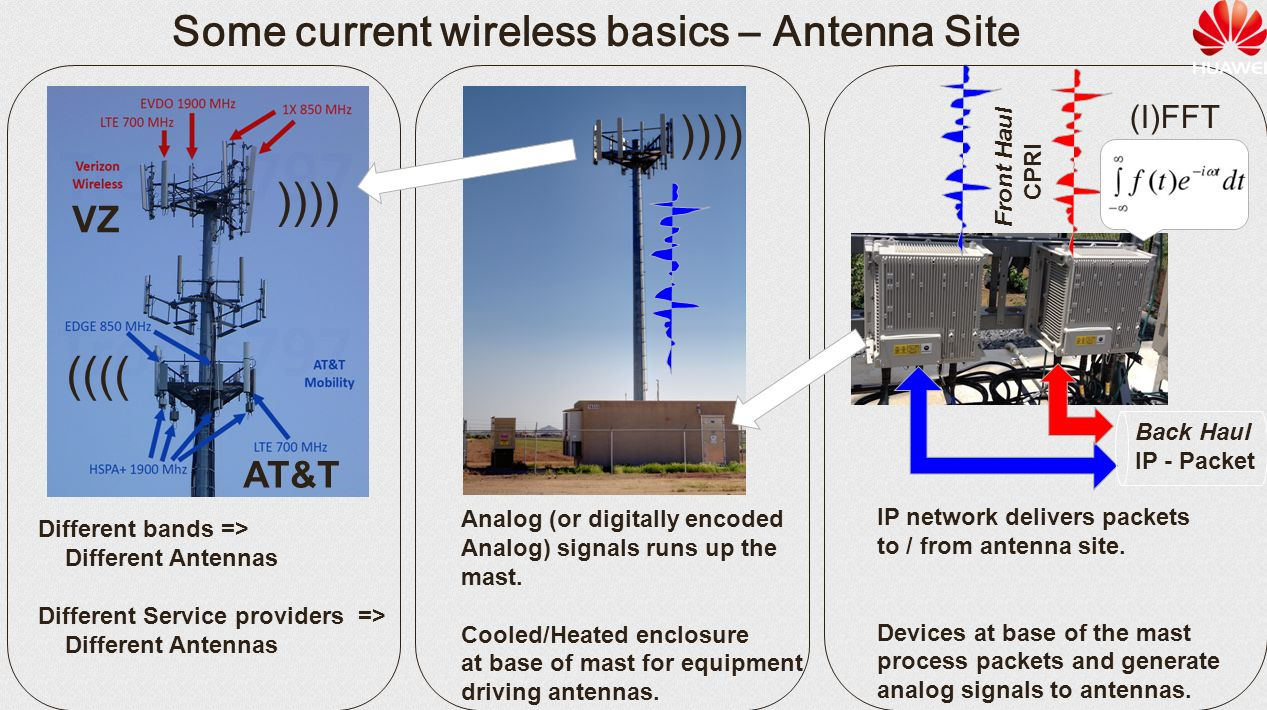 antenna basics How to build several easy antennas for amateur radio emphasis on the antenna the heart of the system of amateur radio is the antenna.