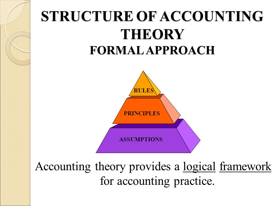 accounting theory approach Accounting theory explains accounting practices and guides to keep pace with fast changing environment it is dynamic in nature and is based on sound logical reasoning it helps to build an approach towards accounting practices.