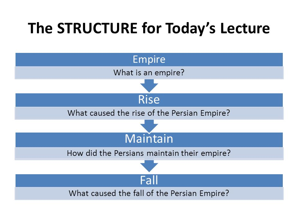 how did the persians conquer and maintain their empire The persian empire (persian: population in history when it was conquered by their base in ardabil, the safavid persians established control over.