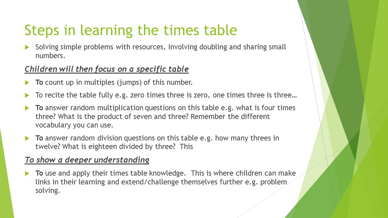 Maths workshop times tables ppt download steps in learning the times table gamestrikefo Choice Image