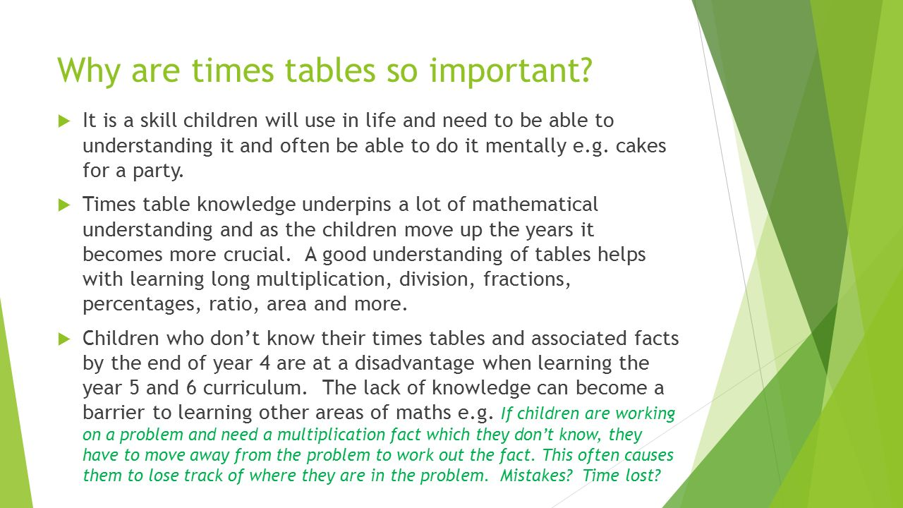 Why Do We Learn Math? – BetterExplained
