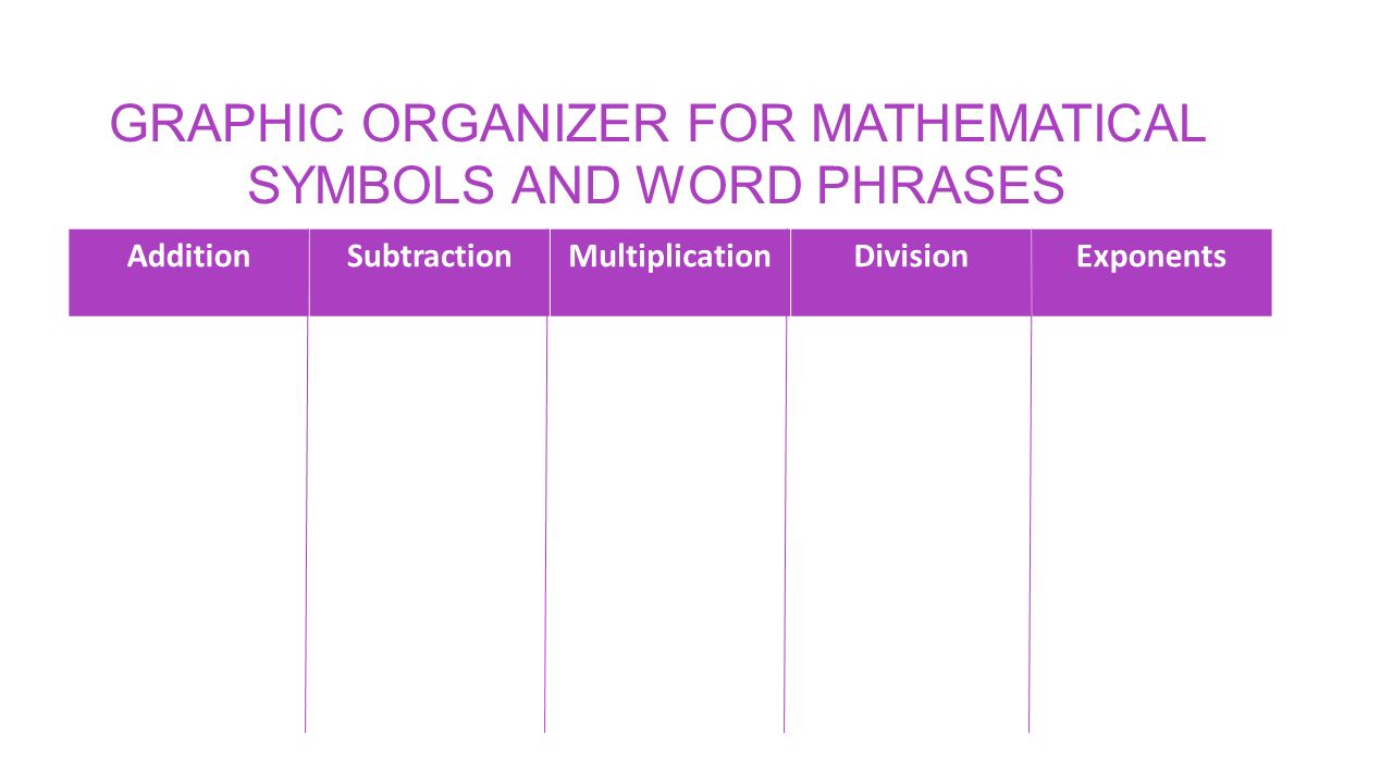 Mathematical symbols in word gallery symbol and sign ideas cubed symbol in word choice image symbol and sign ideas cubed symbol in word image collections buycottarizona