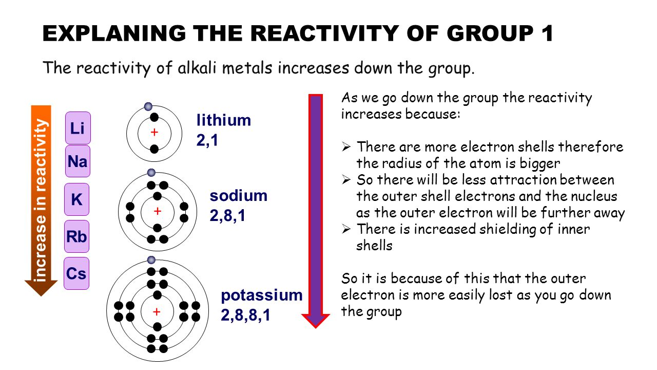 Where are the alkali metals ppt video online download explaning the reactivity of group 1 gamestrikefo Gallery