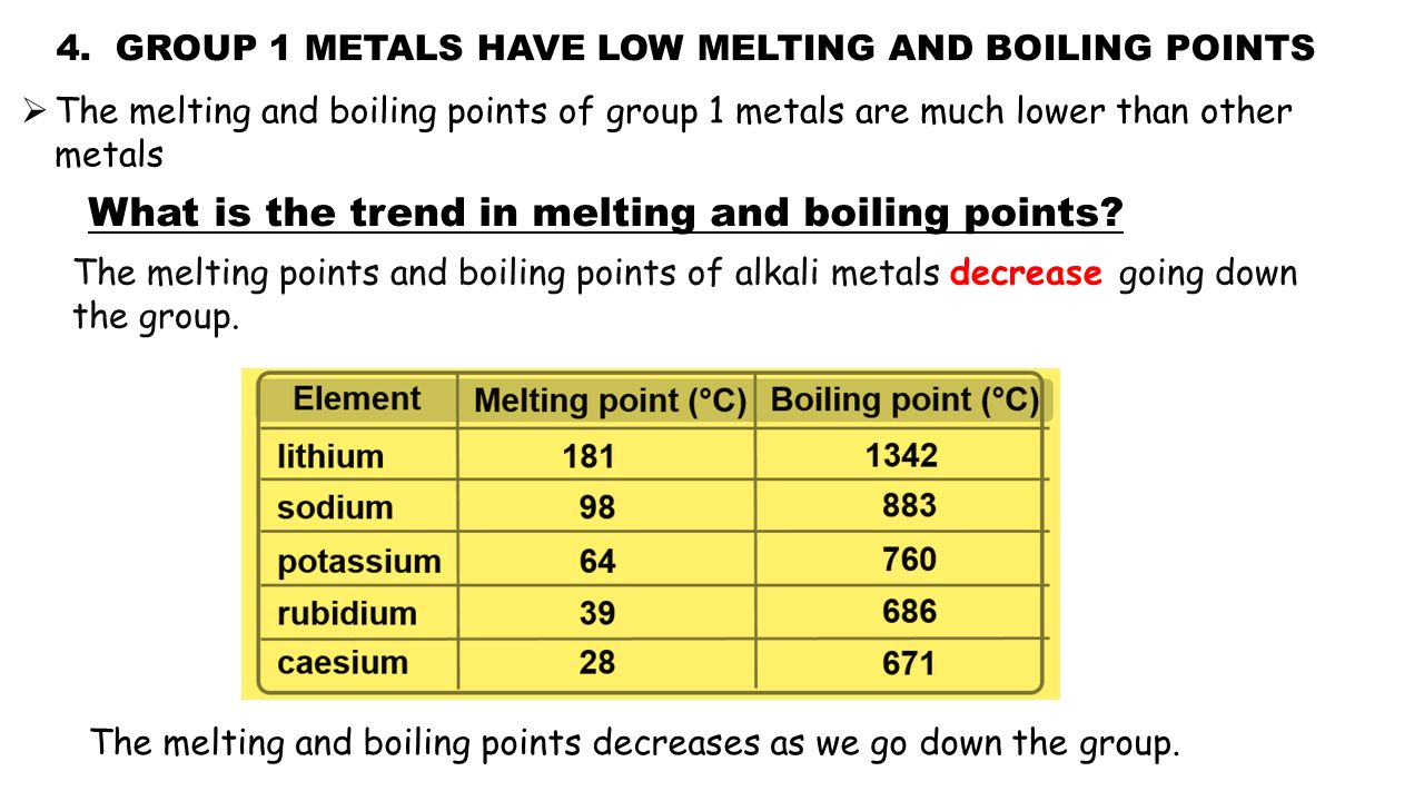 Where are the alkali metals ppt video online download what is the trend in melting and boiling points urtaz Choice Image