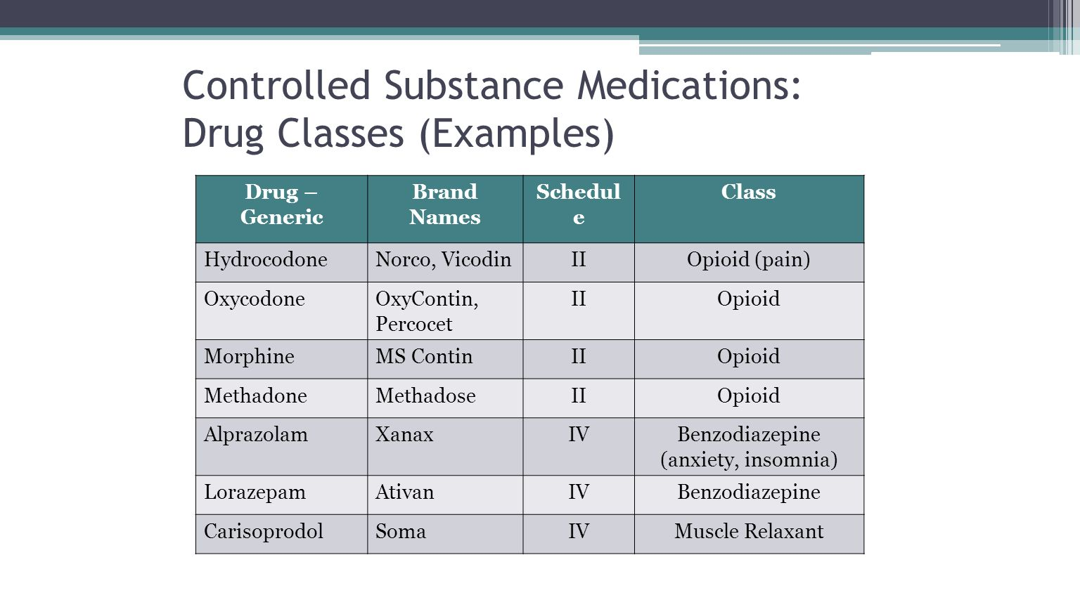 alprazolam schedule 4 controlled substance
