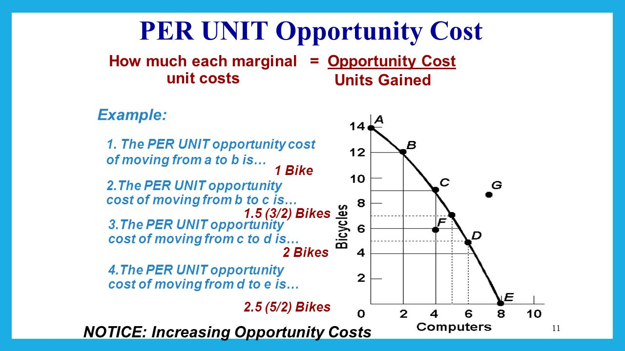 costs and opportunity cost Opportunity costs, absolute & comparative advantage, and gains from trade – another example by anne alexander to put some.