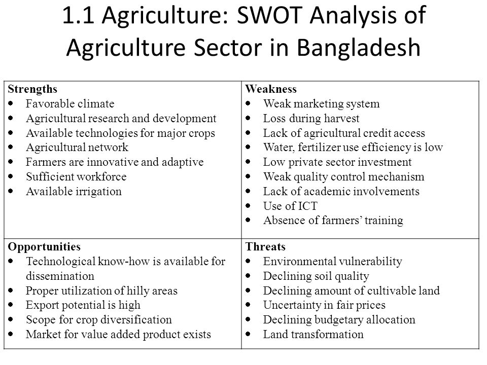 Agriculture Industry Overview: Find Statistics and Market Data