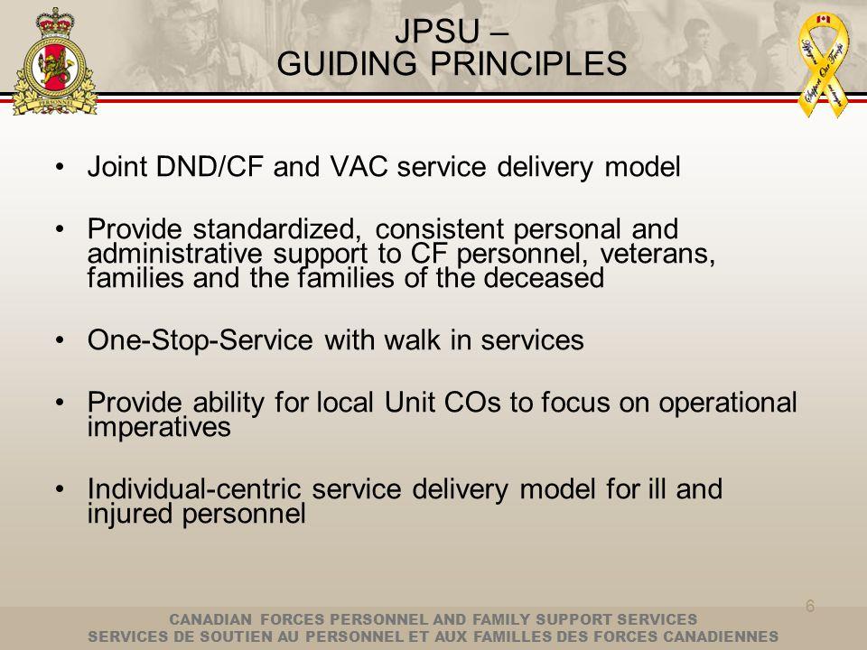 JPSU – GUIDING PRINCIPLES
