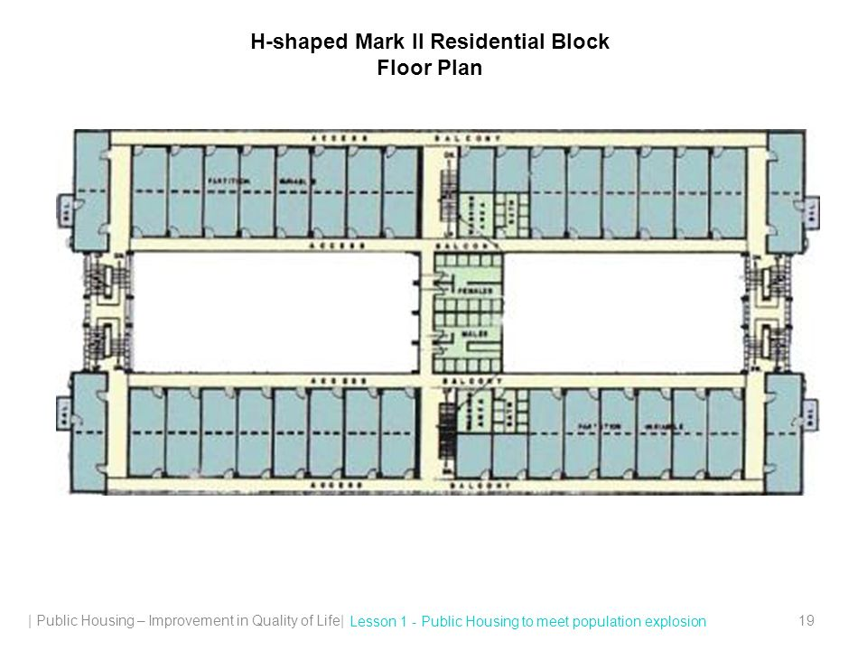 Public housing improvement in quality of life ppt for H shaped floor plan