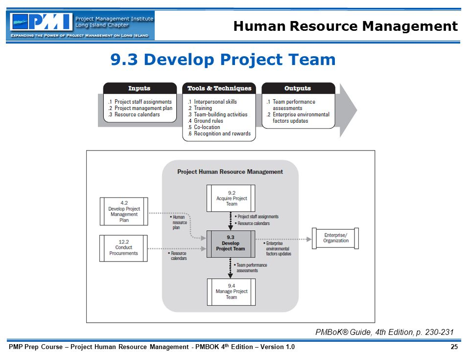 hrm decision Making human resource decisions the process of making quality decisions in human resources is not unlike other important decision processes a good.