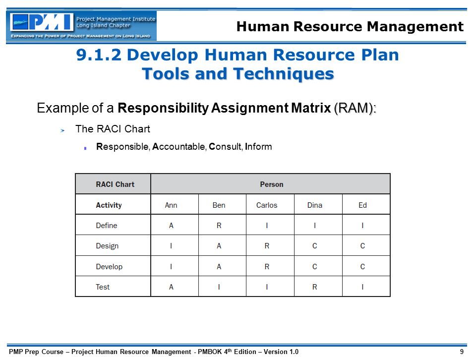human resource management tools