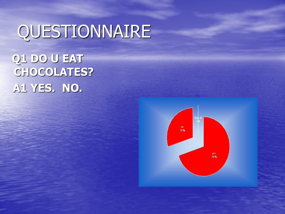 QUESTIONNAIRE Q1 DO U EAT CHOCOLATES A1 YES. NO.