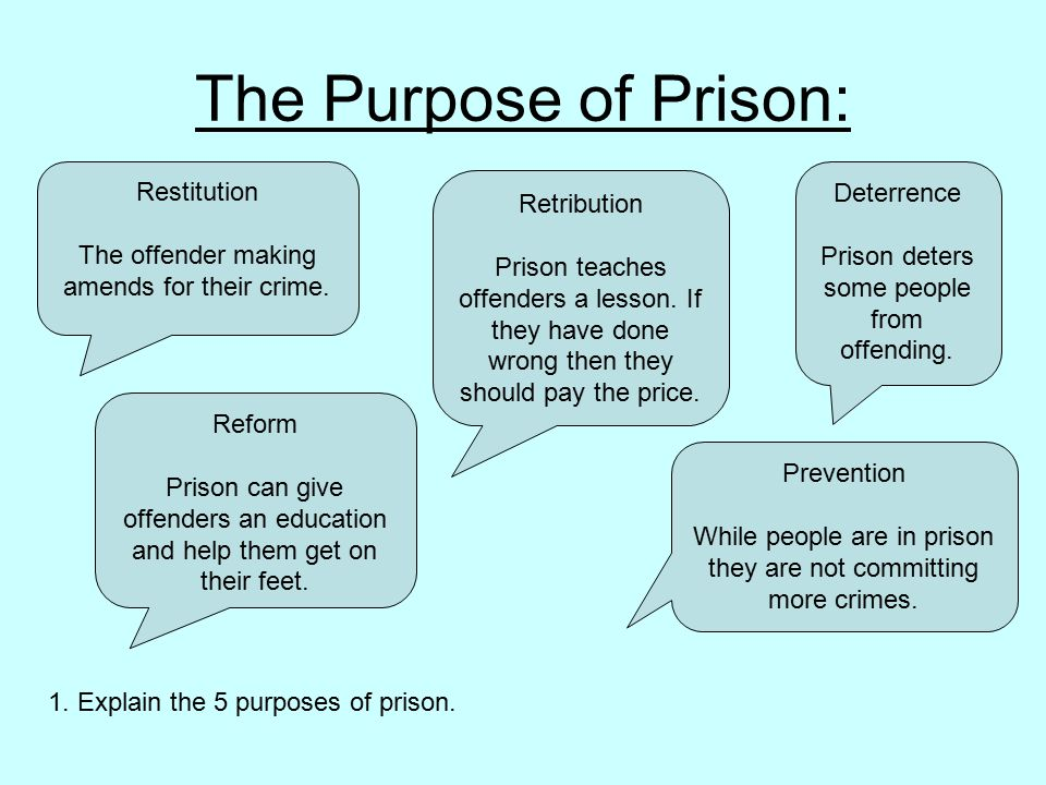The Effects of the Conflict Theory on Imprisonment