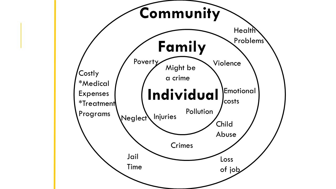 the effect of gangs in the community The psychological consequences to adolescents of exposure to gang violence  in the community: an integrated review of the literaturejcap_225 6173.