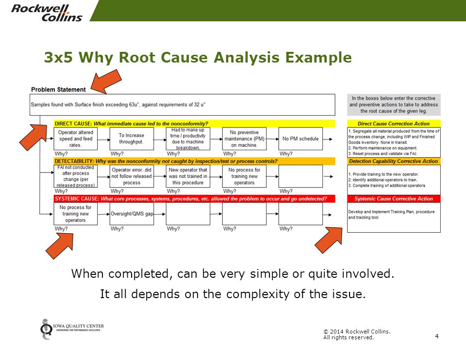 "3 Legged ""5 Why"" Root Cause Analysis - Ppt Video Online Download"