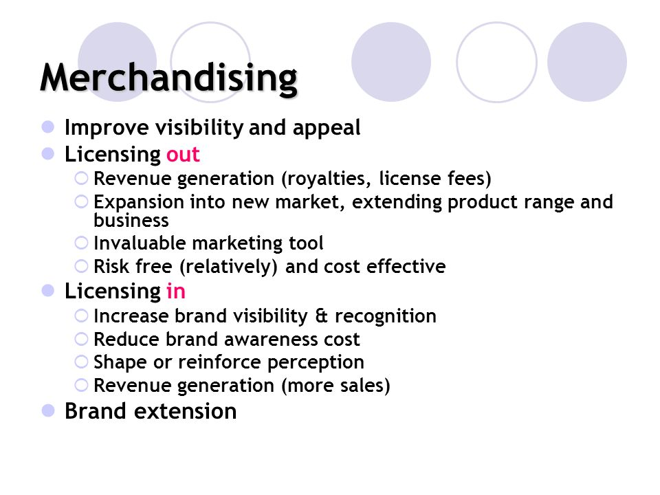 Merchandising Brand extension Improve visibility and appeal