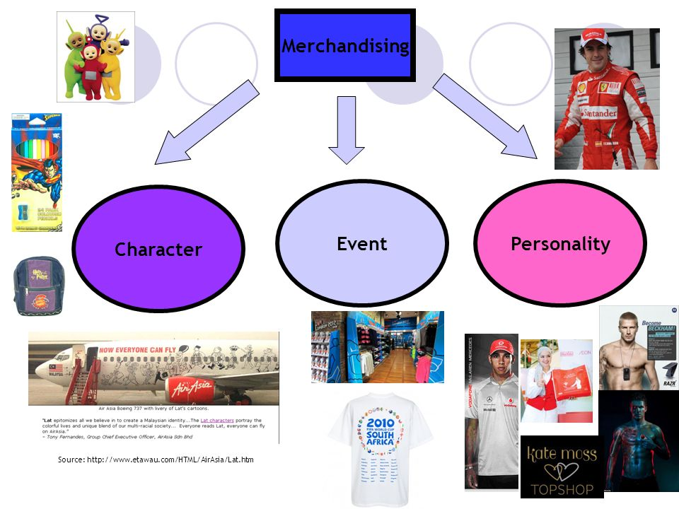 Merchandising Event Personality Character